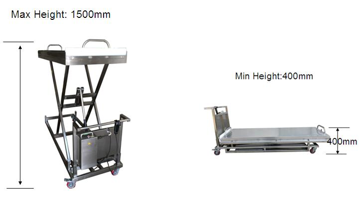 mortuary lifting cart